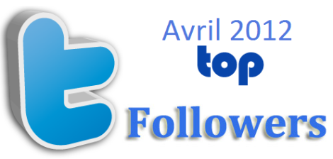 Barometre 2012_Avril_Top football Players_followers number