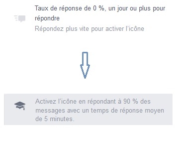 Facebook_temps de reponse