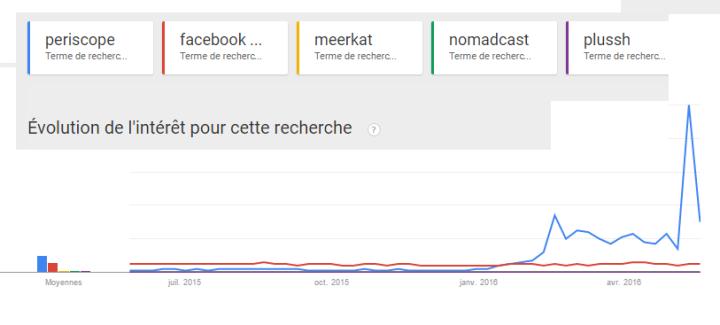 30_google trends