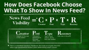 algorithme-de-facebook-formule