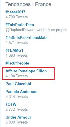 Affaire Penelope Fillon